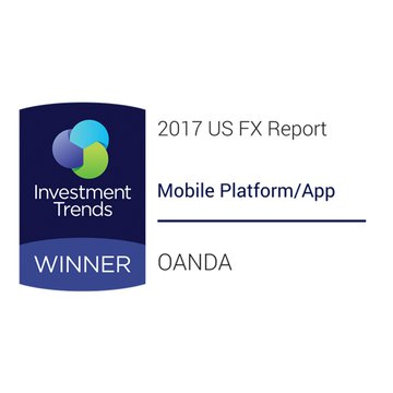 2017 - Best Mobile Platform/App Award