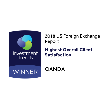 2018 - Highest Overall Client Satisfaction Award