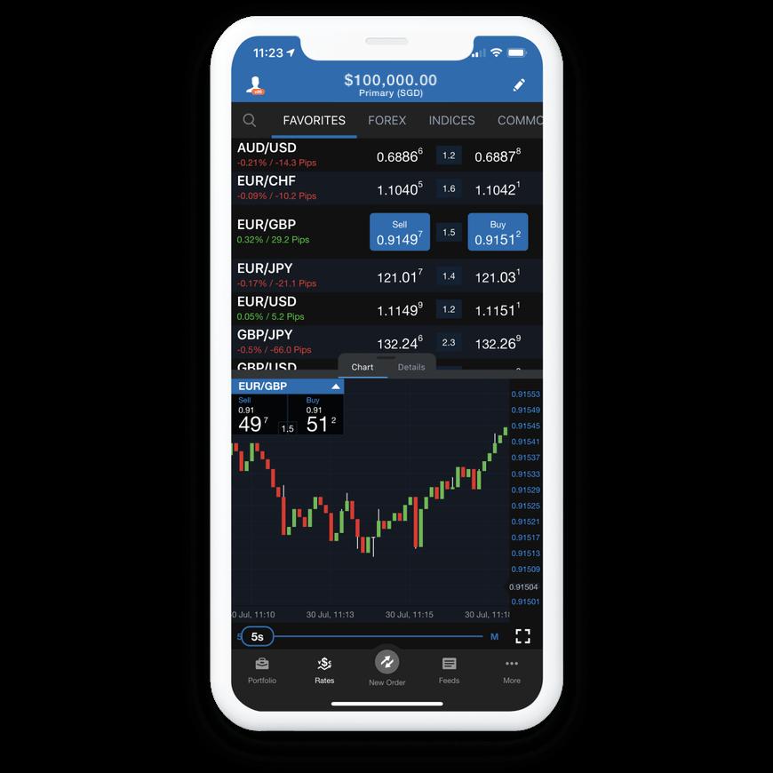 Trading Phone