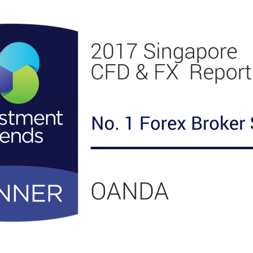 2017 - No1 Forex Broker in Singapore Award