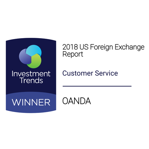 2018 - Customer Service Award