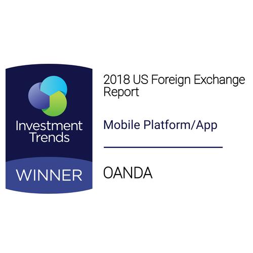 2018 - Mobile Platform/App Award