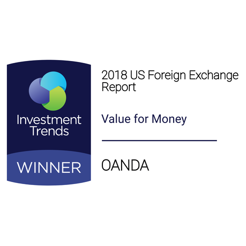2018 - Value for Money Award