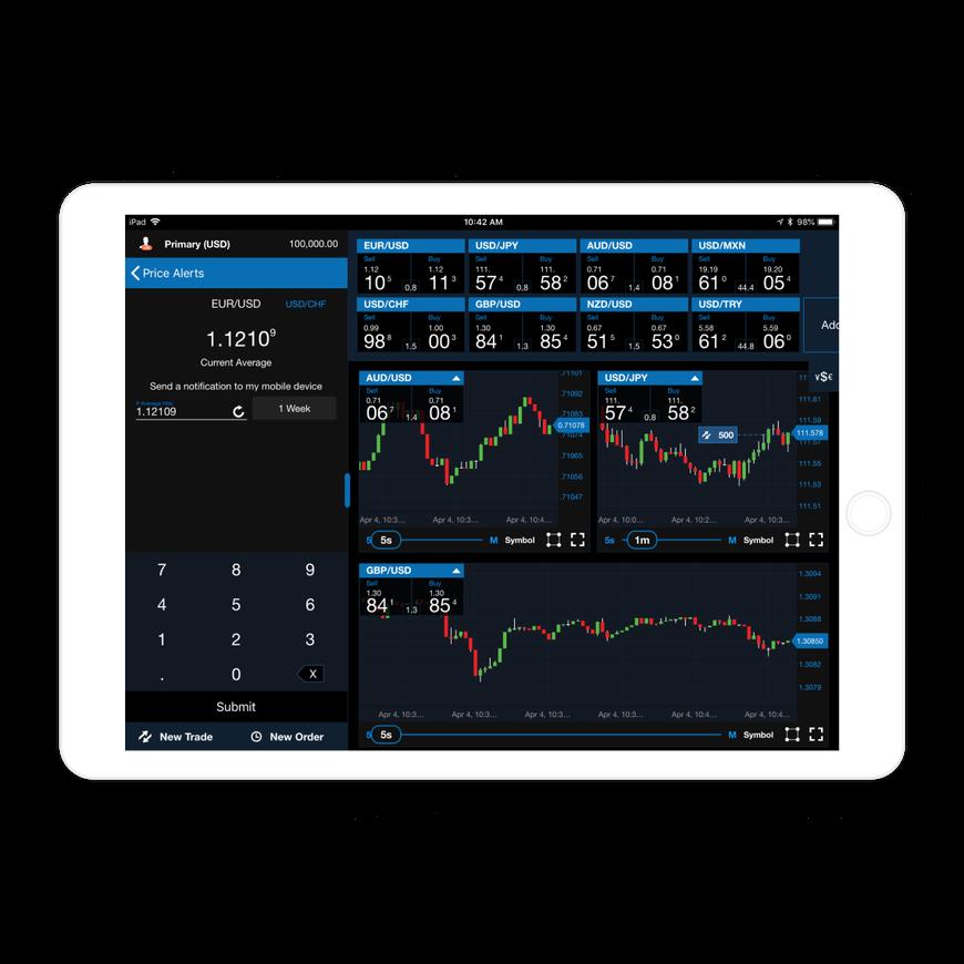 platforms_alerts_price_signal.png