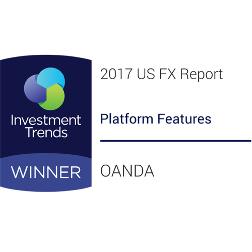 2017 - Best Platform Features Award