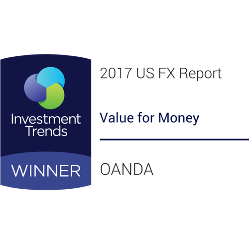 2017 - Best Value For Money Award