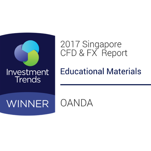 2017 - Best Educational Material Award
