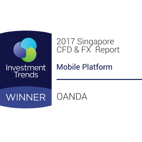 2017 - Best Mobile Platform Award