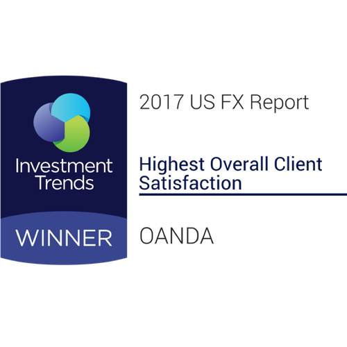 2017 - Highest Overall Client Satisfaction