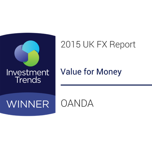 2015 - Value for Money Award