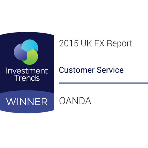 2015 - Customer Service Award