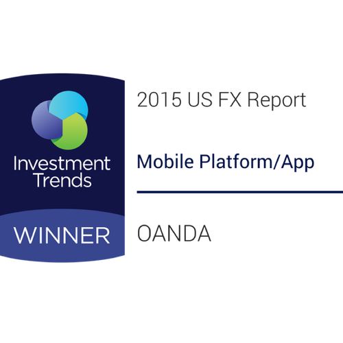 Award - 2015 - Best Mobile Platform App