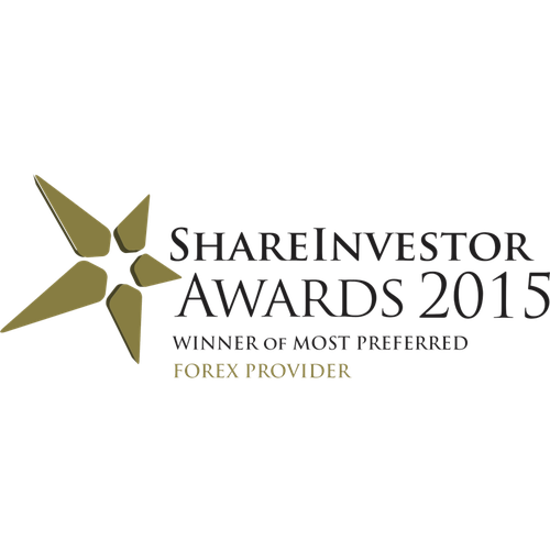 2015 - Most Preferred FX Provider Award