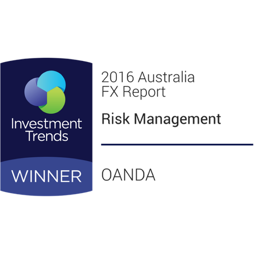 2016 - Best Risk Management Award