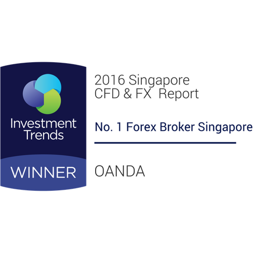 2016 - No1 Forex Broker in Singapore