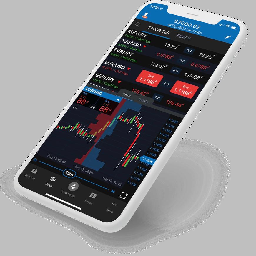 Trading Platform iPhone