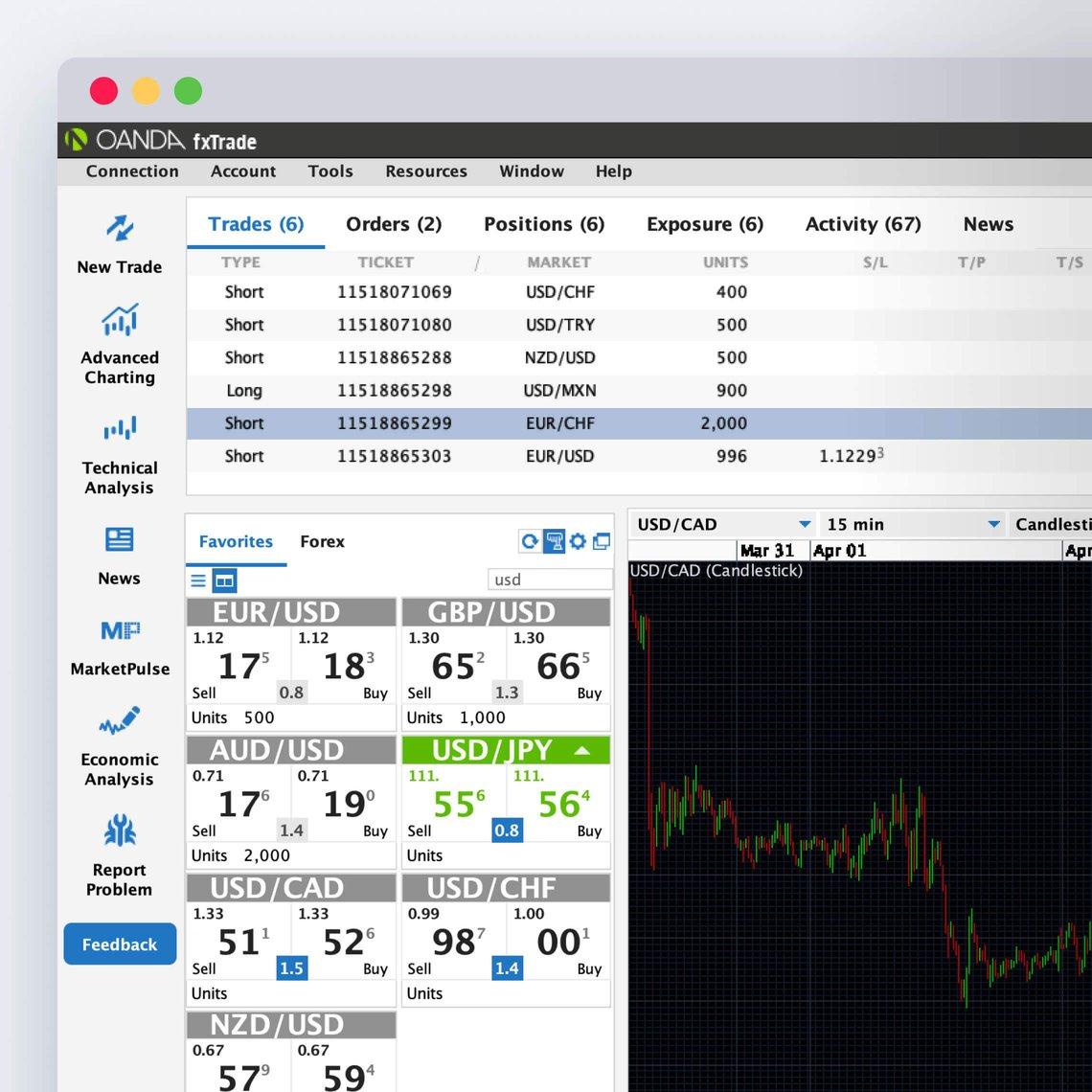 Trading Platforms | Online Trading Platform | OANDA