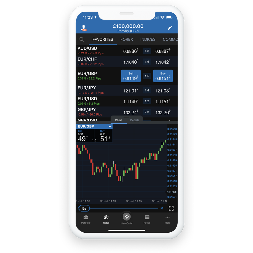 UK Trading Phone
