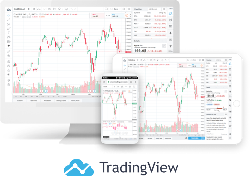 Tools TradingView